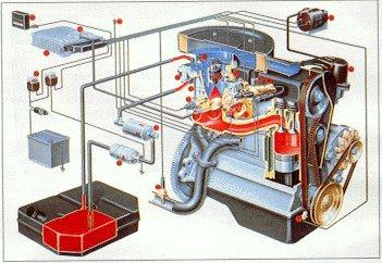 Schema di funzionamento centralina elettronica for Centralina per impianto di irrigazione a batteria